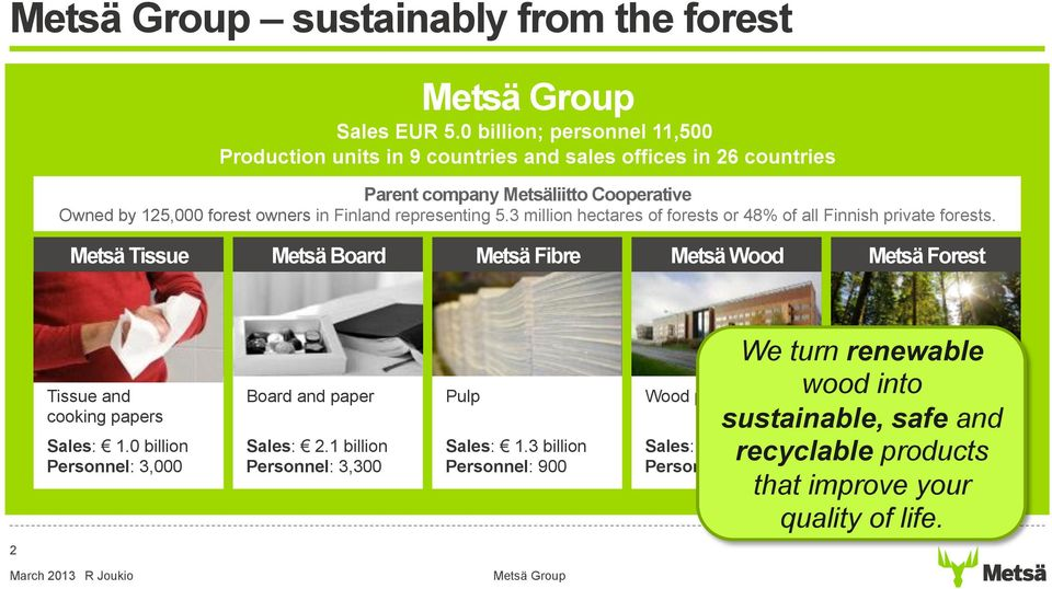 representing 5.3 million hectares of forests or 48% of all Finnish private forests. Metsä Tissue Metsä Board Metsä Fibre Metsä Wood Metsä Forest Tissue and cooking papers Sales: 1.