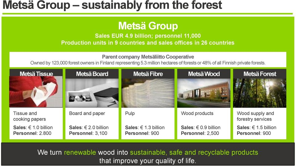 5.3 million hectares of forests or 48% of all Finnish private forests.