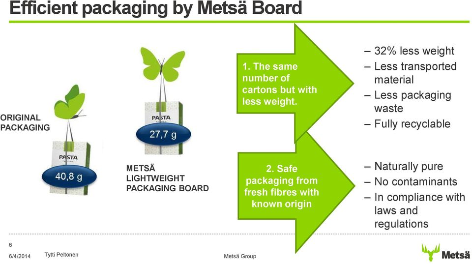 32% less weight Less transported material Less packaging waste Fully recyclable METSÄ