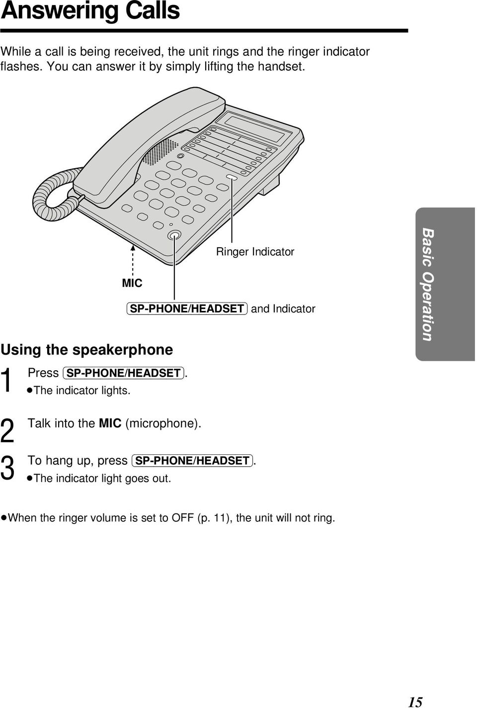 Ringer Indicator MIC (SP-PHONE/HEADSET) and Indicator Talk into the MIC (microphone).