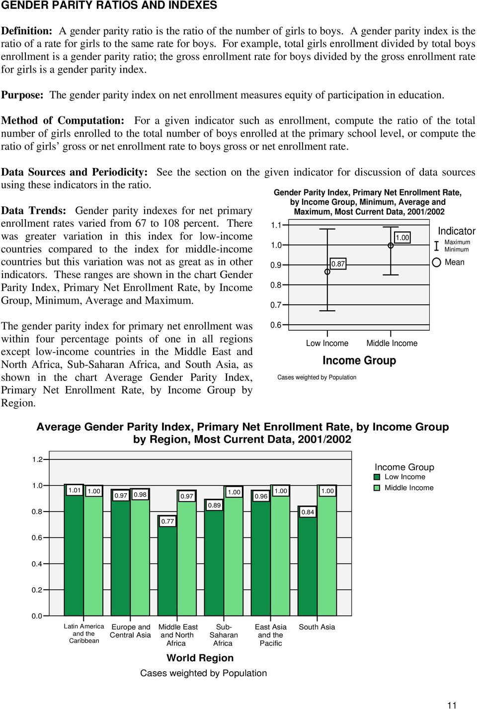 index. Purpose: The gender parity index on net enrollment measures equity of participation in education.