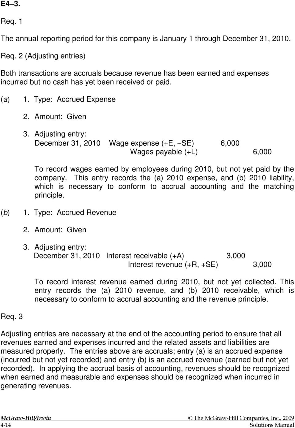 Adjusting entry: December 31, 2010 Wage expense (+E, SE) 6,000 Wages payable (+L) 6,000 To record wages earned by employees during 2010, but not yet paid by the company.