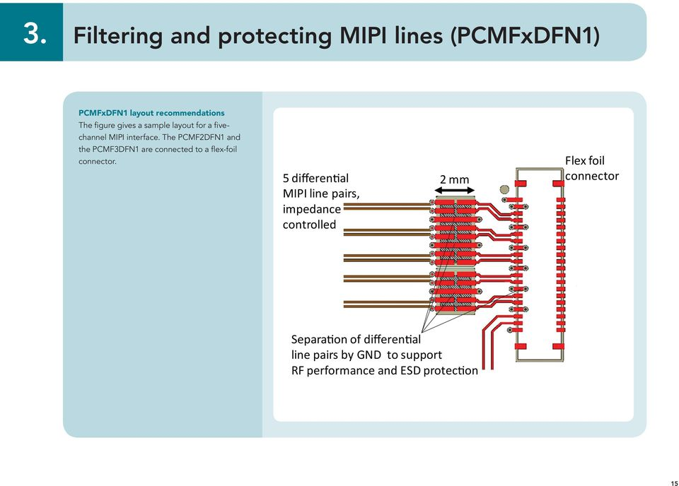 The PCMF2DFN1 and the PCMF3DFN1 are connected to a flex-foil connector.