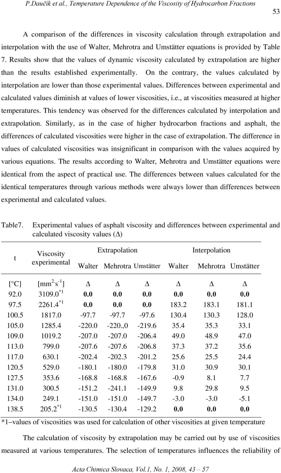 and Umstätter equations is provided by Table 7. Results show that the values of dynamic viscosity calculated by extrapolation are higher than the results established experimentally.