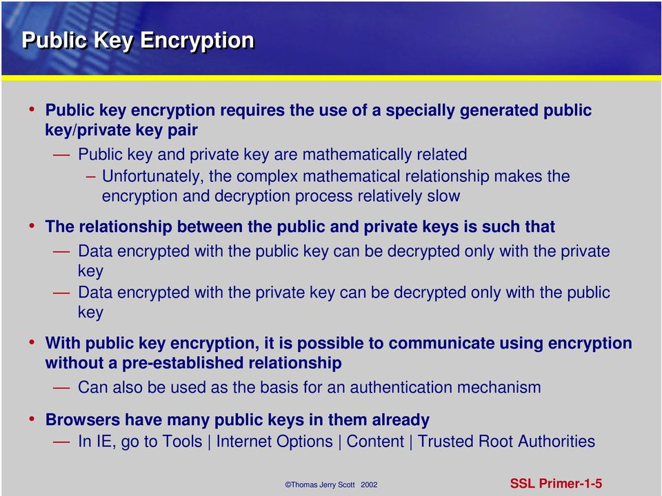 decrypted only with the private key Data encrypted with the private key can be decrypted only with the public key With public key encryption, it is possible to communicate using encryption without a