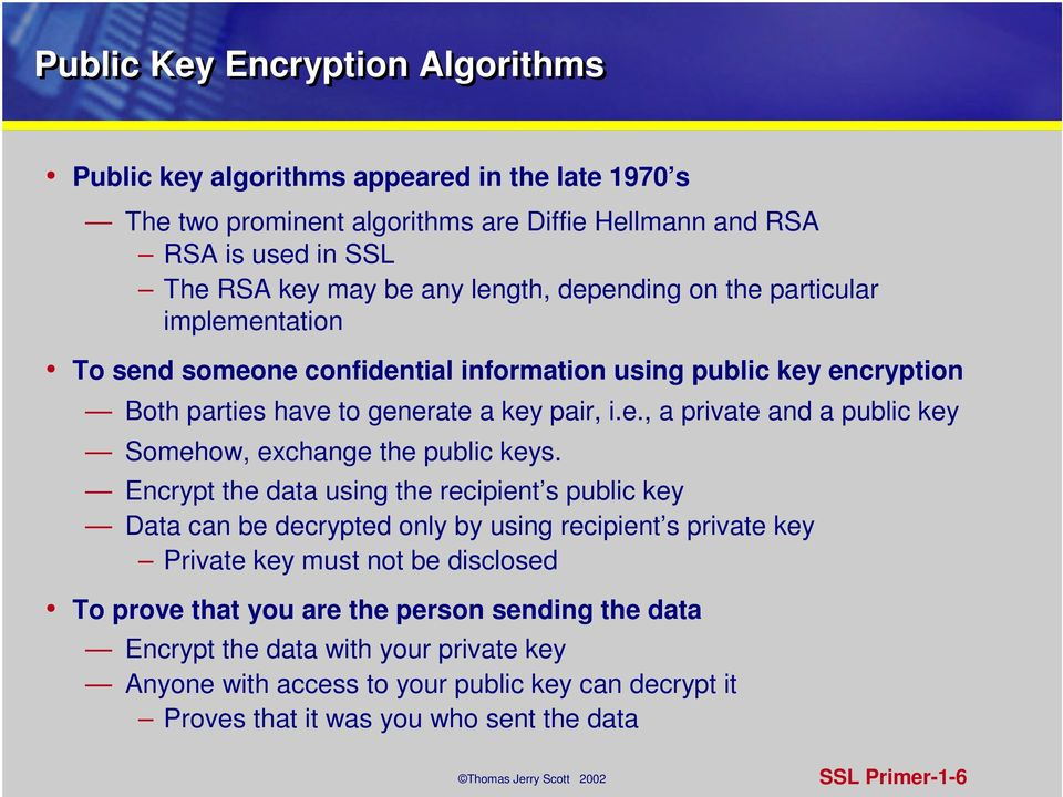 Encrypt the data using the recipient s public key Data can be decrypted only by using recipient s private key Private key must not be disclosed To prove that you are the person sending the