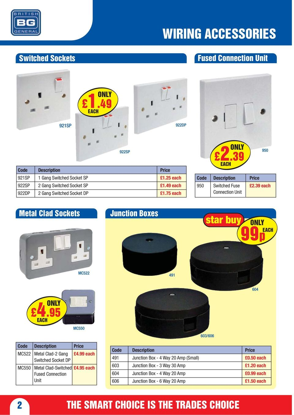 Trades Choice The Top Brands Lowest Prices Issue 1 High 130 Fused Junction Box 95 Mc550 603 606 Mc522 Metal Clad 2 Gang 499 Each Switched Socket Dp