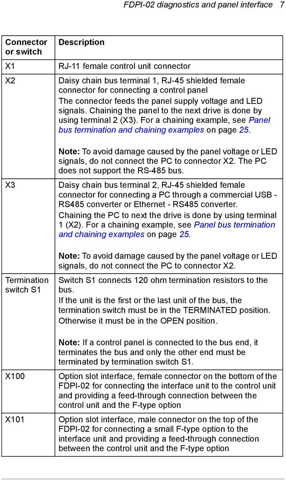 For a chaining example, see Panel bus termination and chaining examples on page 25. Note: To avoid damage caused by the panel voltage or LED signals, do not connect the PC to connector X2.
