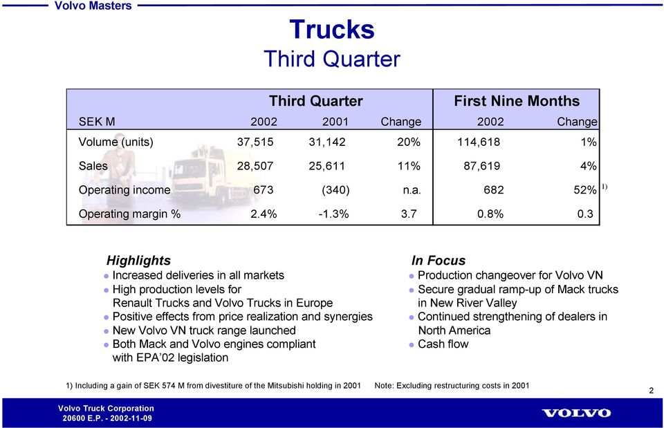 3 1) Highlights Increased deliveries in all markets High production levels for Renault Trucks and Volvo Trucks in Europe Positive effects from price realization and synergies New Volvo VN truck range