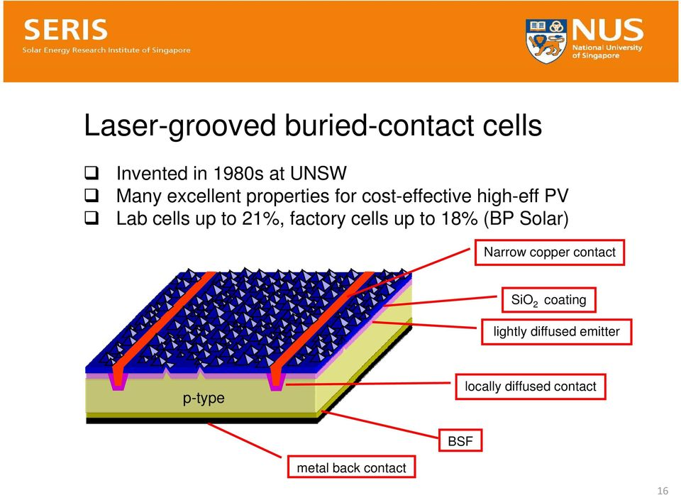 21%, factory cells up to 18% (BP Solar) Narrow copper contact SiO 2
