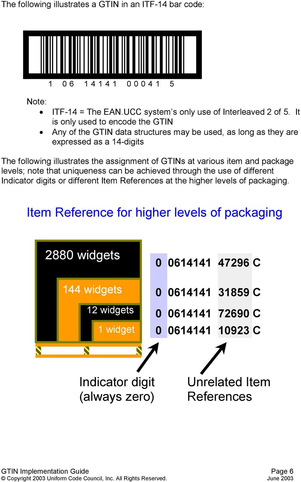 item and package levels; note that uniqueness can be achieved through the use of different Indicator digits or different Item References at the higher levels of packaging.