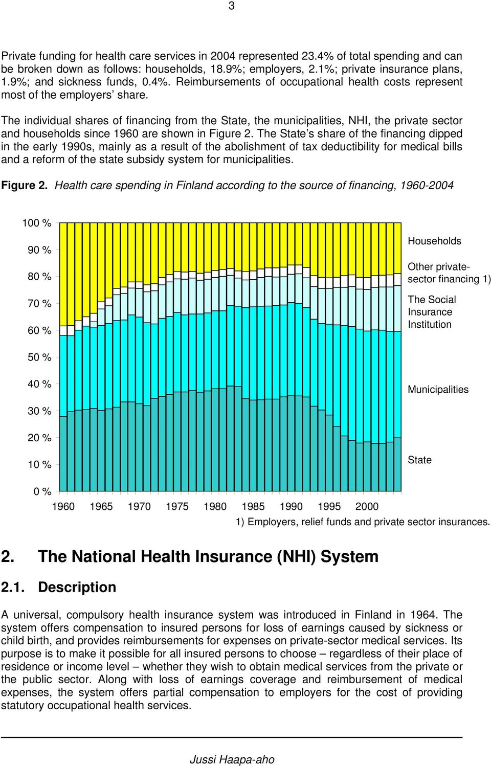 The individual shares of financing from the State, the municipalities, NHI, the private sector and households since 1960 are shown in Figure 2.