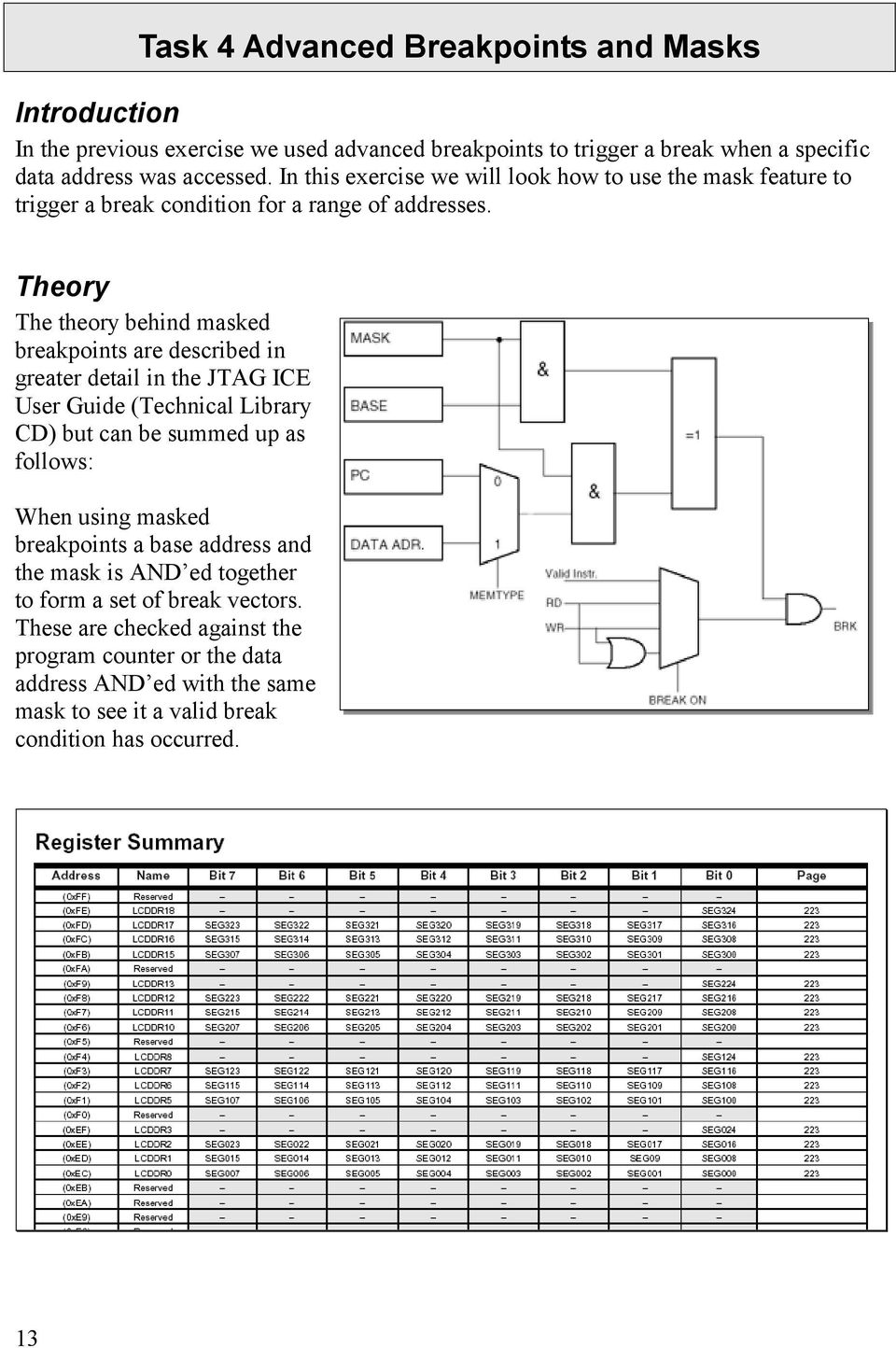 Theory The theory behind masked breakpoints are described in greater detail in the JTAG ICE User Guide (Technical Library CD) but can be summed up as follows: When using