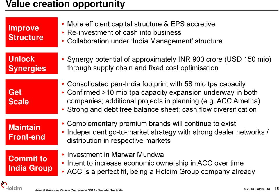 mio tpa capacity Confirmed >10 mio tpa capacity expansion underway in both companies; additional projects in planning