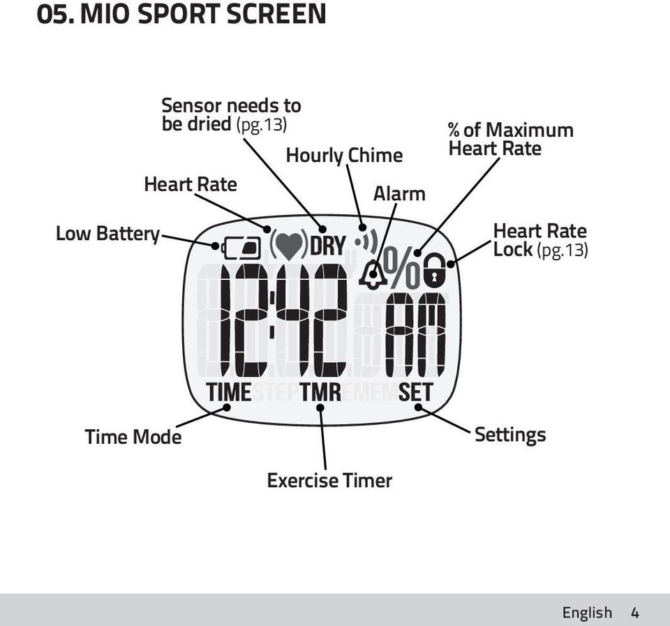 13) Heart Rate Hourly Chime Alarm % of Maximum