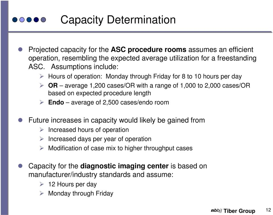 procedure length Endo average of 2,500 cases/endo room Future increases in capacity would likely be gained from Increased hours of operation Increased days per year of operation
