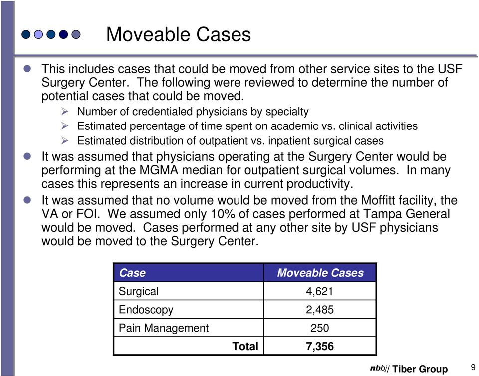 inpatient surgical cases It was assumed that physicians operating at the Surgery Center would be performing at the MGMA median for outpatient surgical volumes.