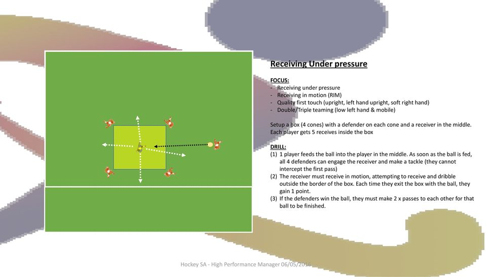 As soon as the ball is fed, all 4 defenders can engage the receiver and make a tackle (they cannot intercept the first pass) (2) The receiver must receive in motion, attempting to receive and