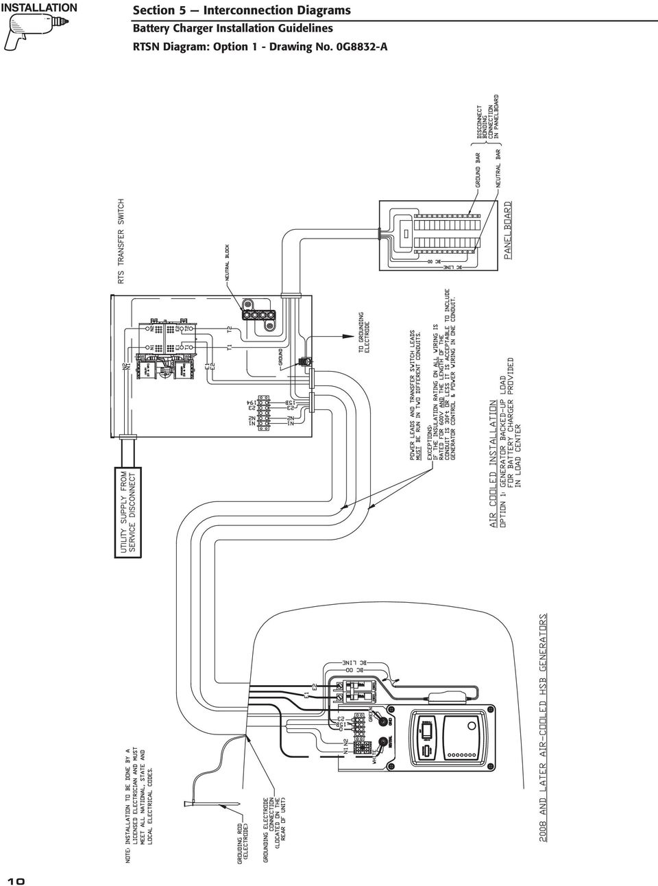 2wire GM Alternator Wiring Diagram. GM. Wiring Diagrams Instructions