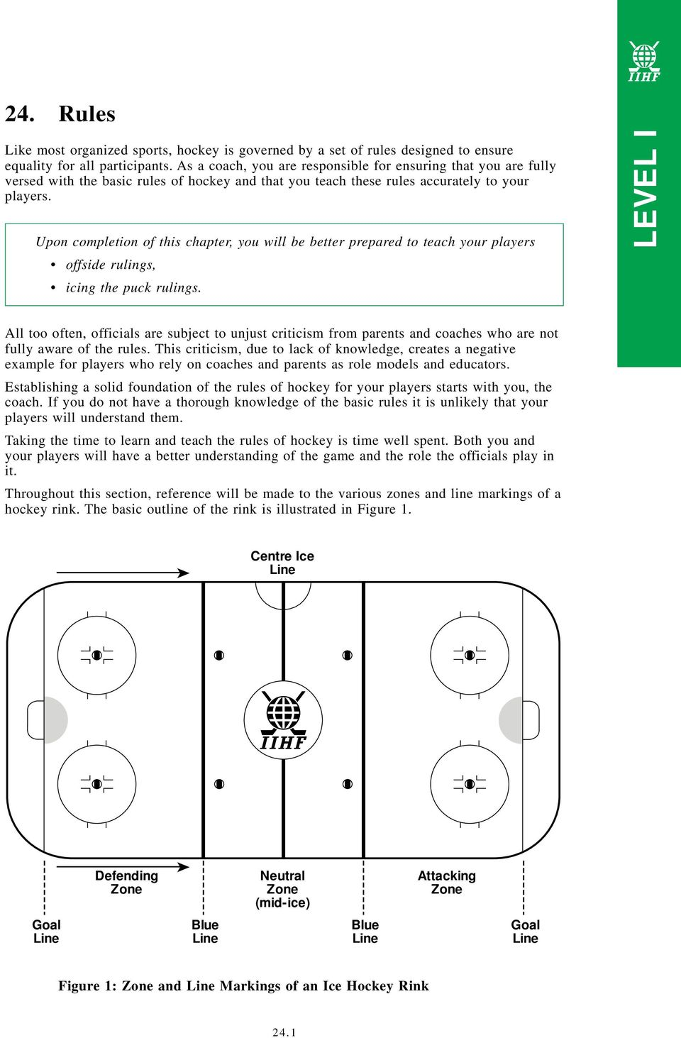 Upon completion of this chapter, you will be better prepared to teach your players offside rulings, icing the puck rulings.