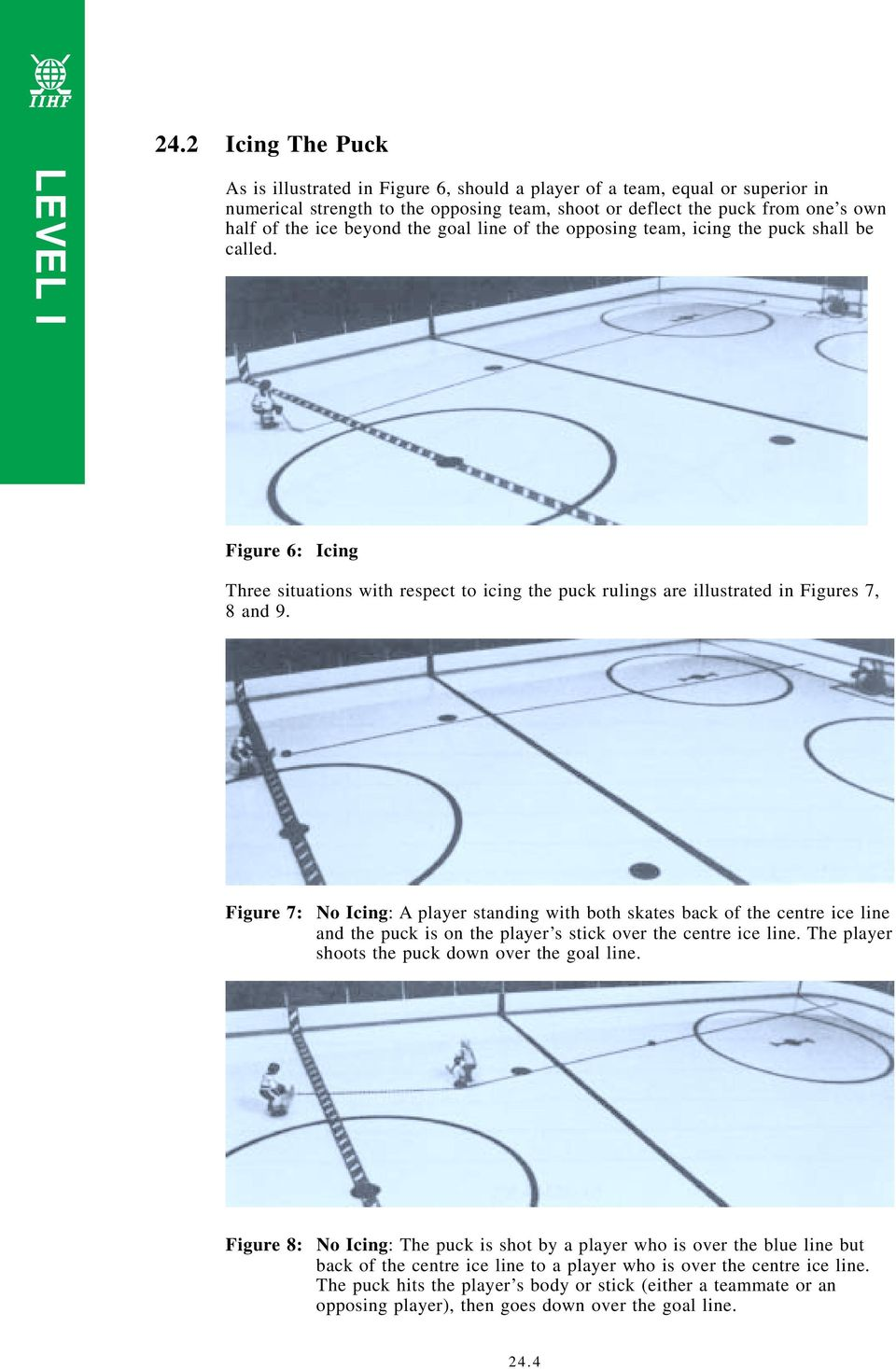 Figure 7: No Icing: A player standing with both skates back of the centre ice line and the puck is on the player s stick over the centre ice line. The player shoots the puck down over the goal line.