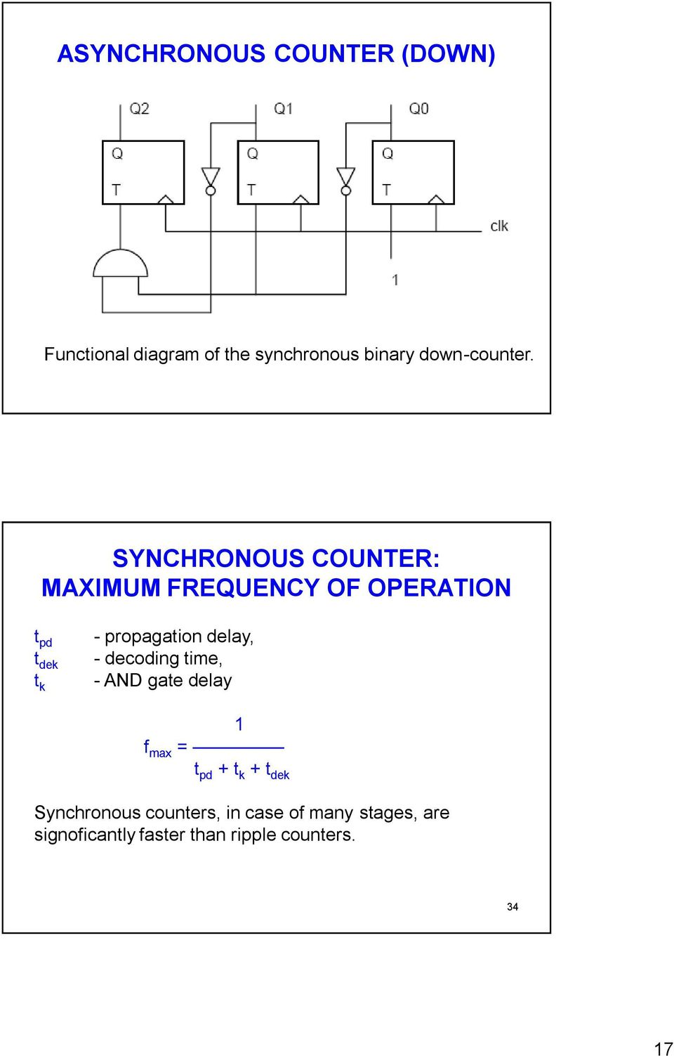 SYNCHRONOUS COUNTER: MAXIMUM FREQUENCY OF OPERATION t pd t dek t k - propagation