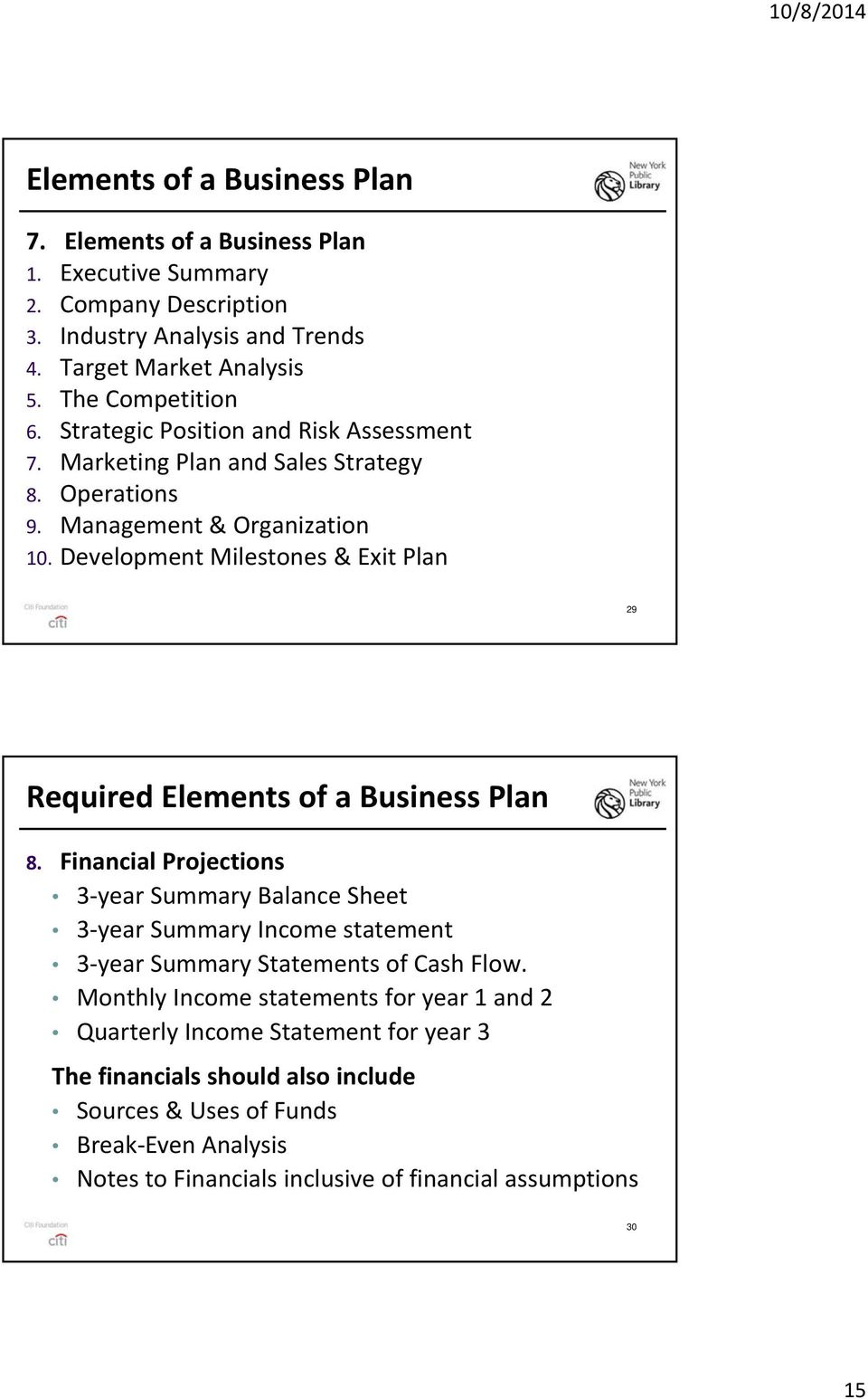 Development Milestones & Exit Plan 29 Required Elements of a Business Plan 8.
