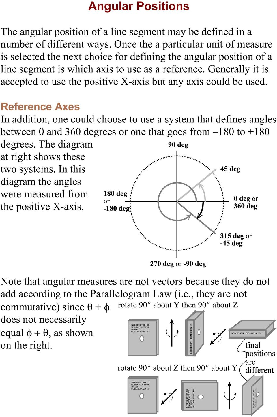 Generally it is accepted to use the positive X-axis but any axis could be used.