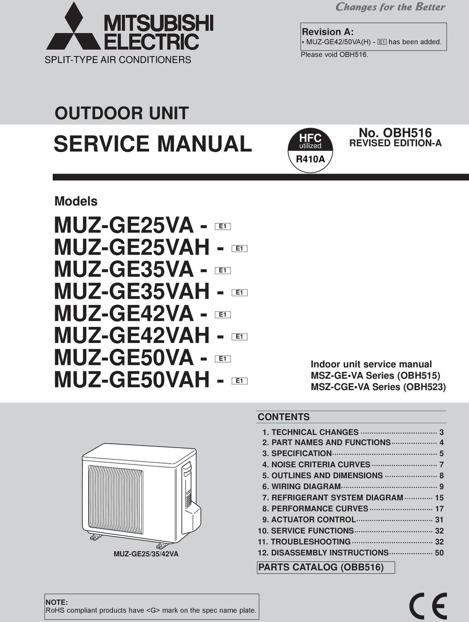 VA Series (OBH515) MSZ-CGE VA Series (OBH523) MUZ-GE25/35/42VA CONTENTS 1. TECHNICAL CHANGES 3 2. PART NAMES AND FUNCTIONS 4 3. SPECIFICATION 5 4. NOISE CRITERIA CURVES 7 5.