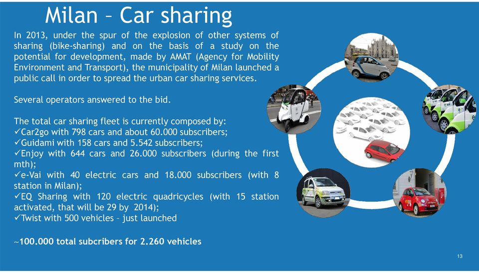 The total car sharing fleet is currently composed by: Car2go with 798 cars and about 60.000 subscribers; Guidami with 158 cars and 5.542 subscribers; Enjoy with 644 cars and 26.