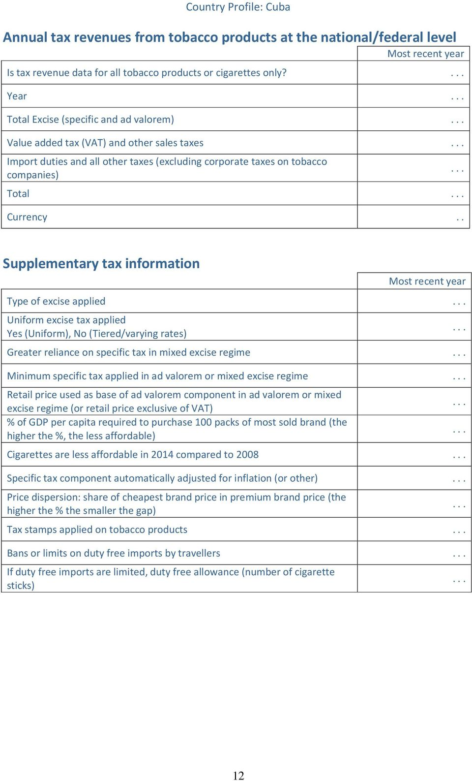 .... Supplementary tax information Most recent year Type of excise applied... Uniform excise tax applied (Uniform), (Tiered/varying rates) Greater reliance on specific tax in mixed excise regime.
