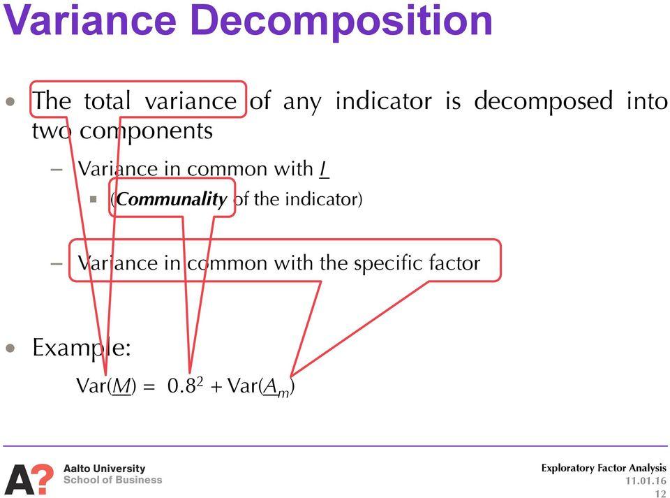 common with I (Communality of the indicator) Variance in