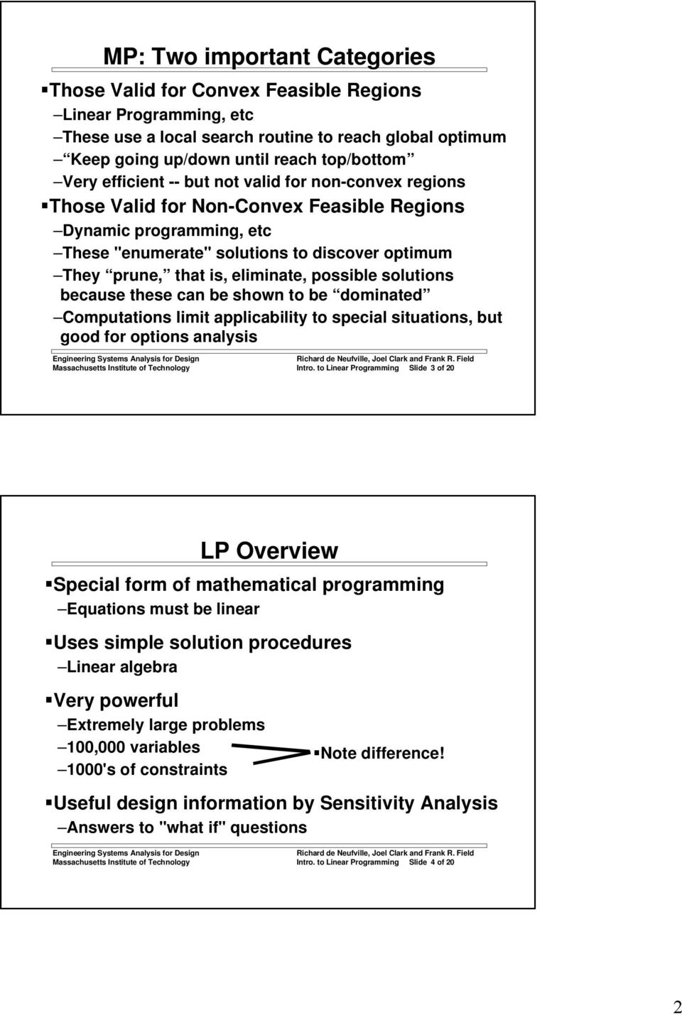 possible solutions because these can be shown to be dominated Computations limit applicability to special situations, but good for options analysis Massachusetts Institute of Technology Intro.