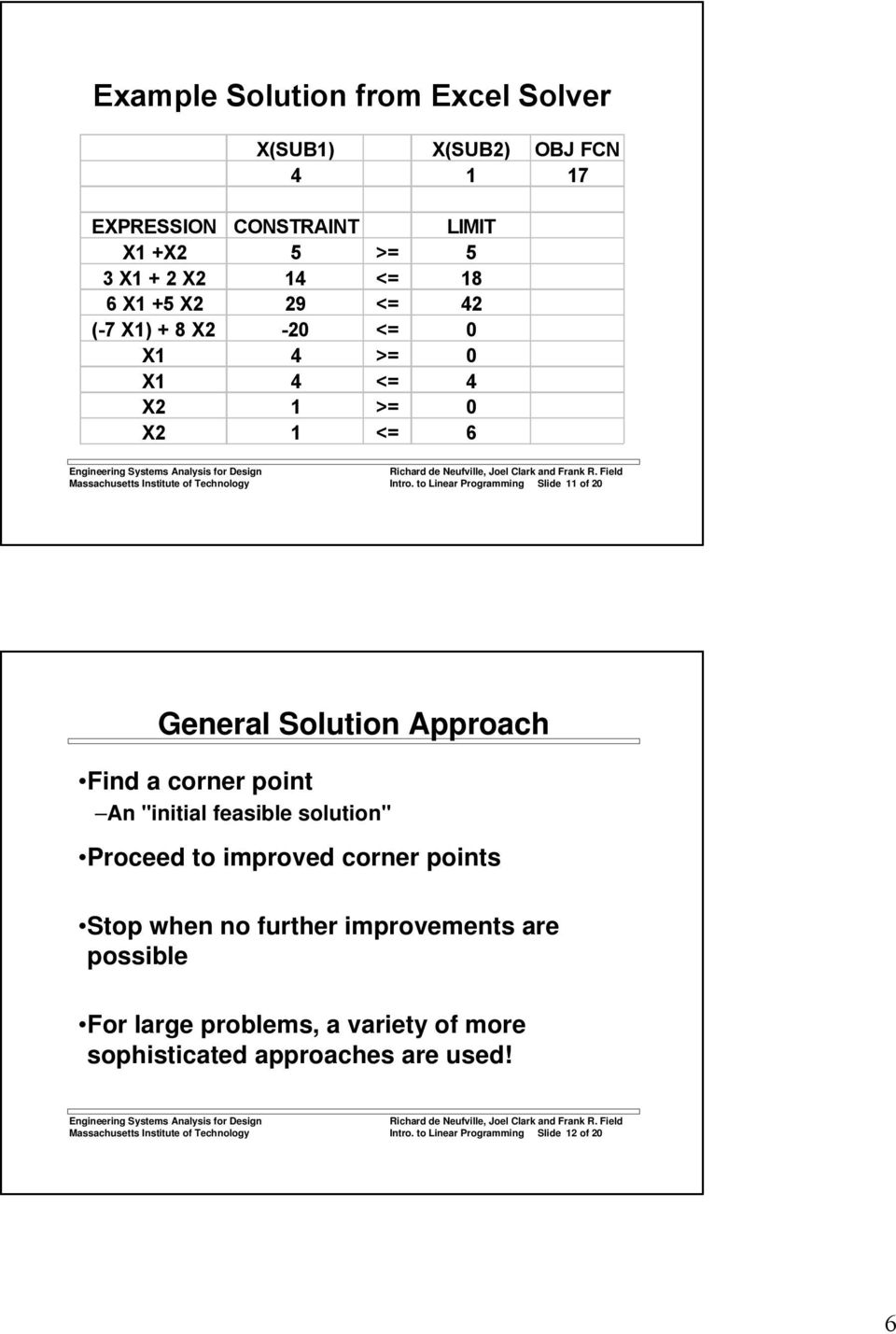 "to Linear Programming Slide 11 of 20 General Solution Approach Find a corner point An ""initial feasible solution"" Proceed to improved corner points"
