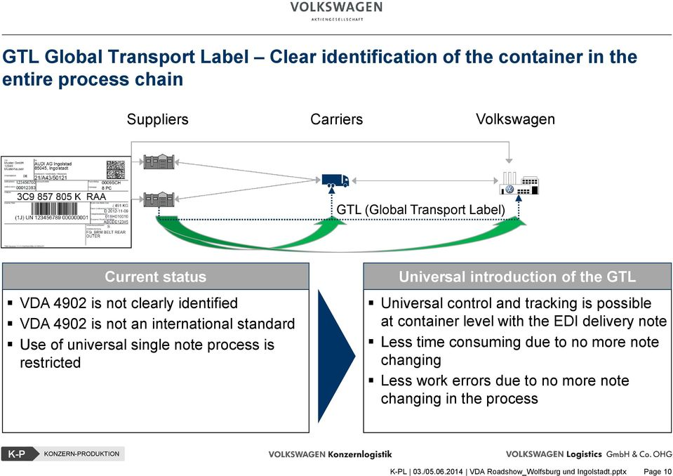 restricted Universal introduction of the GTL Universal control and tracking is possible at container level with the EDI delivery note Less time