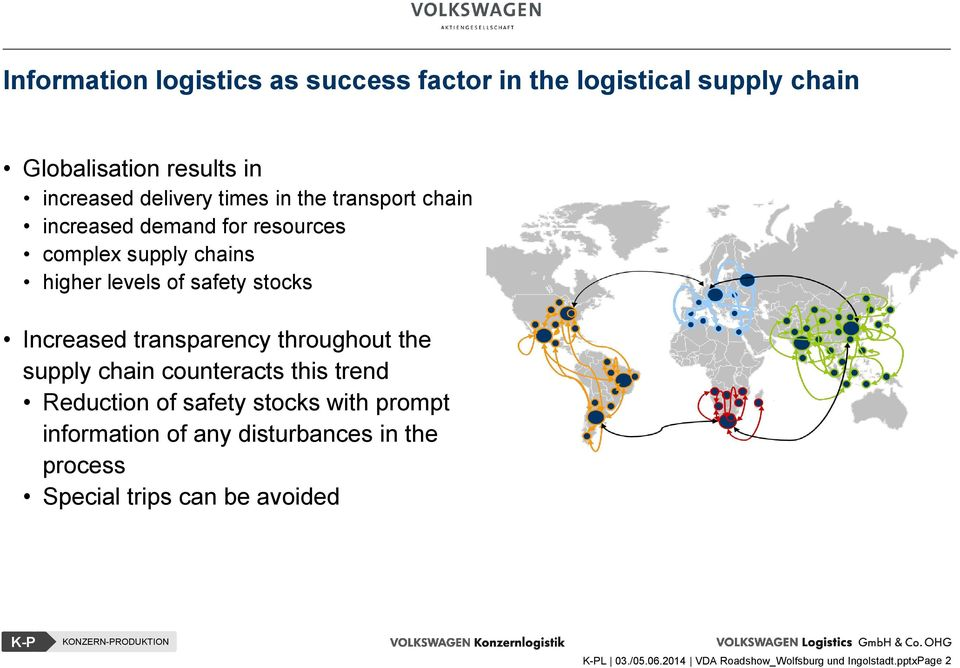 transparency throughout the supply chain counteracts this trend Reduction of safety stocks with prompt information of