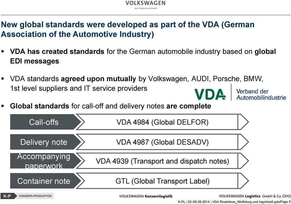 Global standards for call-off and delivery notes are complete Call-offs Delivery note Accompanying paperwork Container note VDA 4984 (Global DELFOR) VDA