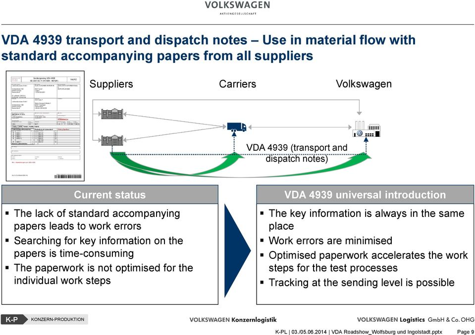 paperwork is not optimised for the individual work steps VDA 4939 universal introduction The key information is always in the same place Work errors are minimised