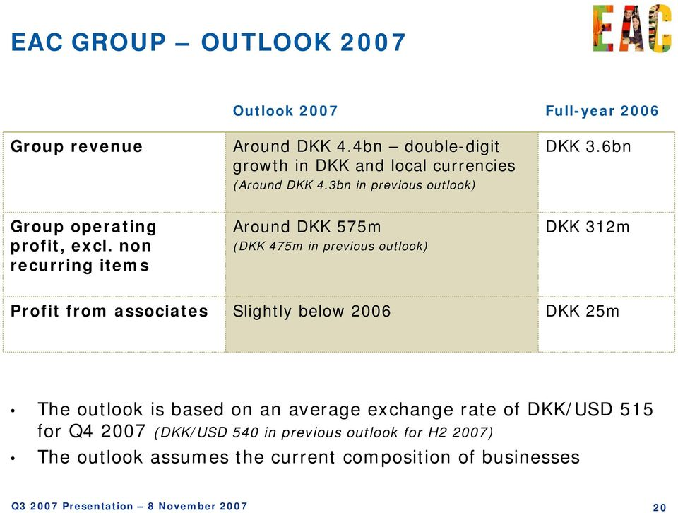 non recurring items Around DKK 575m (DKK 475m in previous outlook) DKK 312m Profit from associates Slightly below 2006 DKK 25m