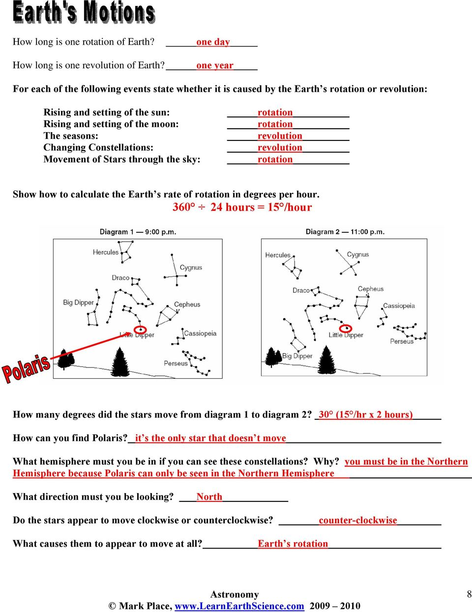 Changing Constellations: Movement of Stars through the sky: rotation rotation revolution revolution rotation Show how to calculate the Earth s rate of rotation in degrees per hour.