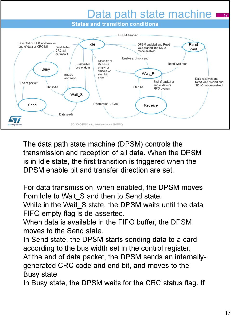For data transmission, when enabled, the DPSM moves from Idle to Wait_S and then to Send state. While in the Wait_S state, the DPSM waits until the data FIFO empty flag is de-asserted.