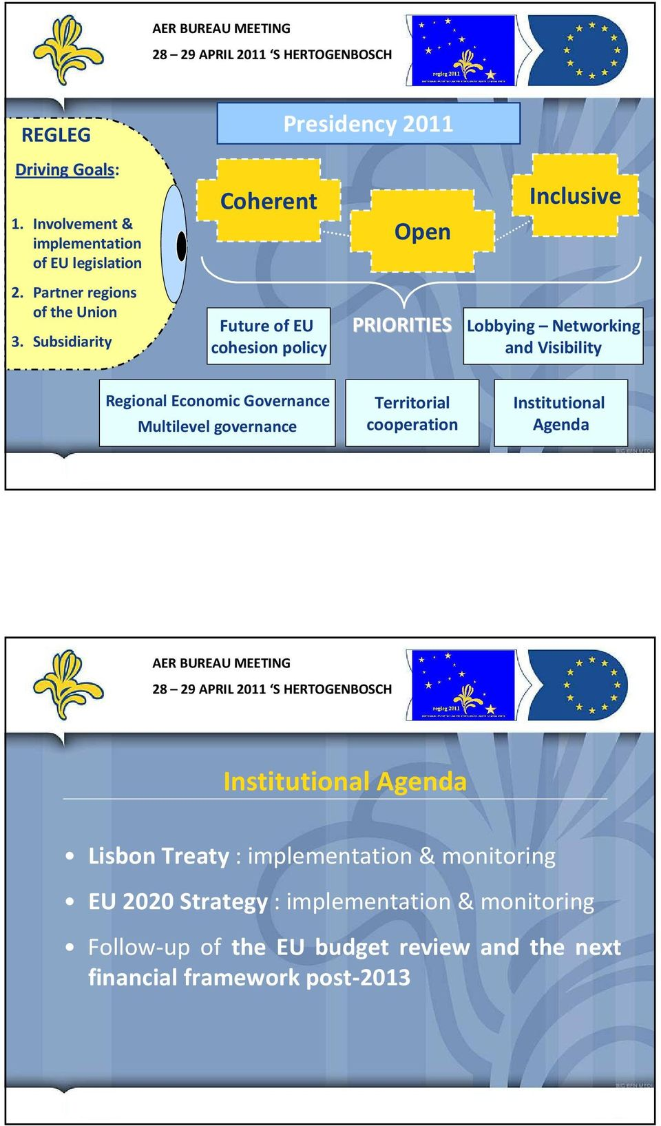 Subsidiarity Future of EU cohesion policy PRIORITIES Lobbying Networking and Visibility Regional Economic Governance Multilevel