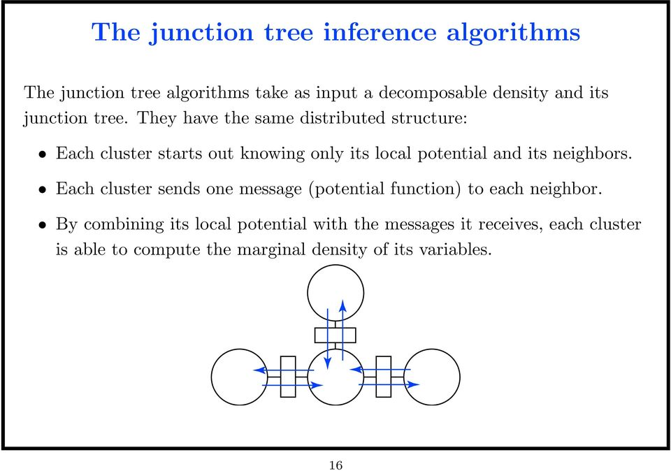 They have the same distributed structure: Each cluster starts out knowing only its local potential and its