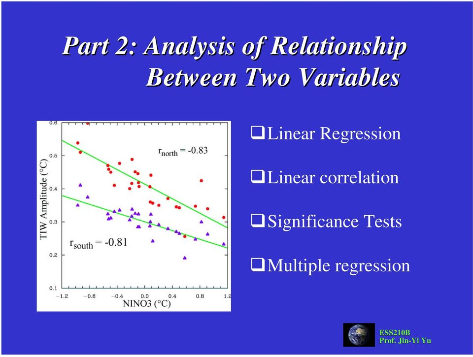 Regression Linear correlation