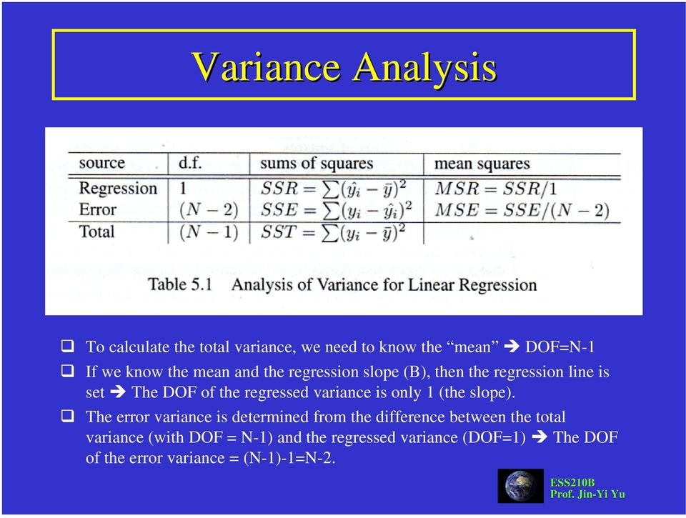 variance is only 1 (the slope).