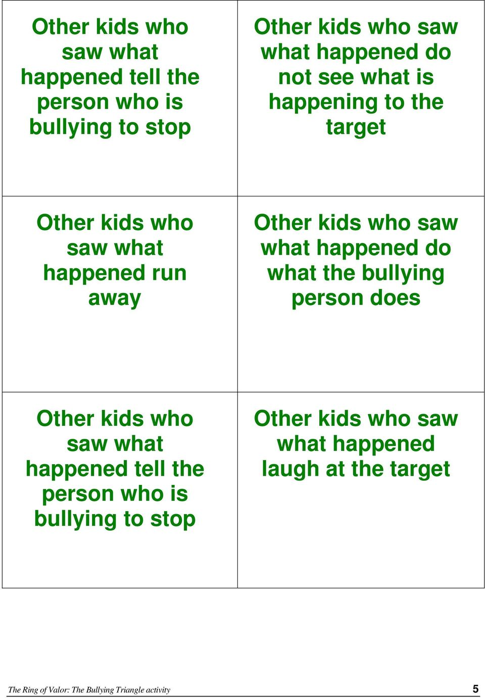 happened do what the bullying person does Other kids who happened tell the person who is bullying to