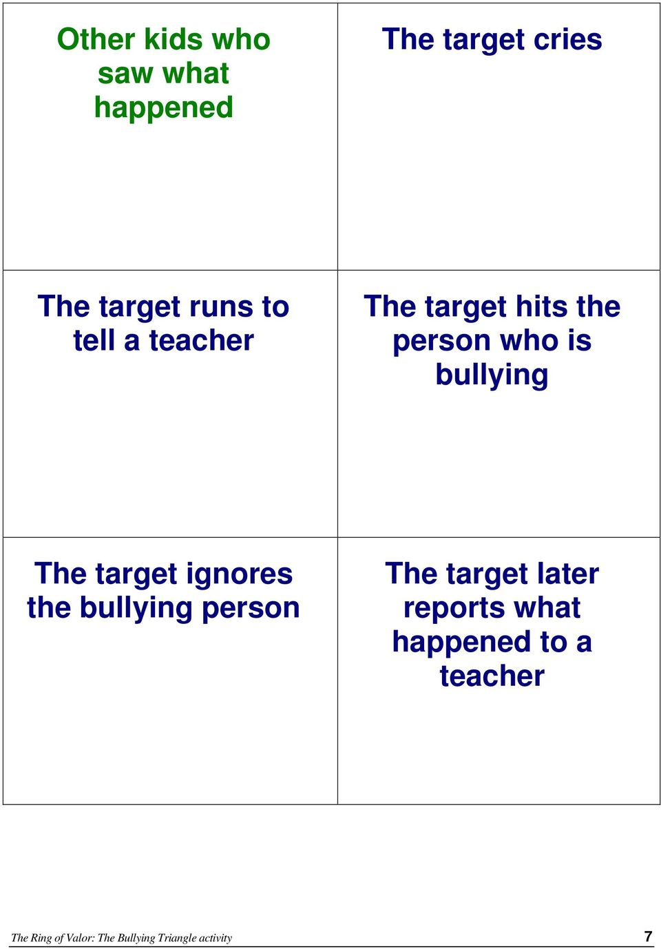 ignores the bullying person The target later reports what