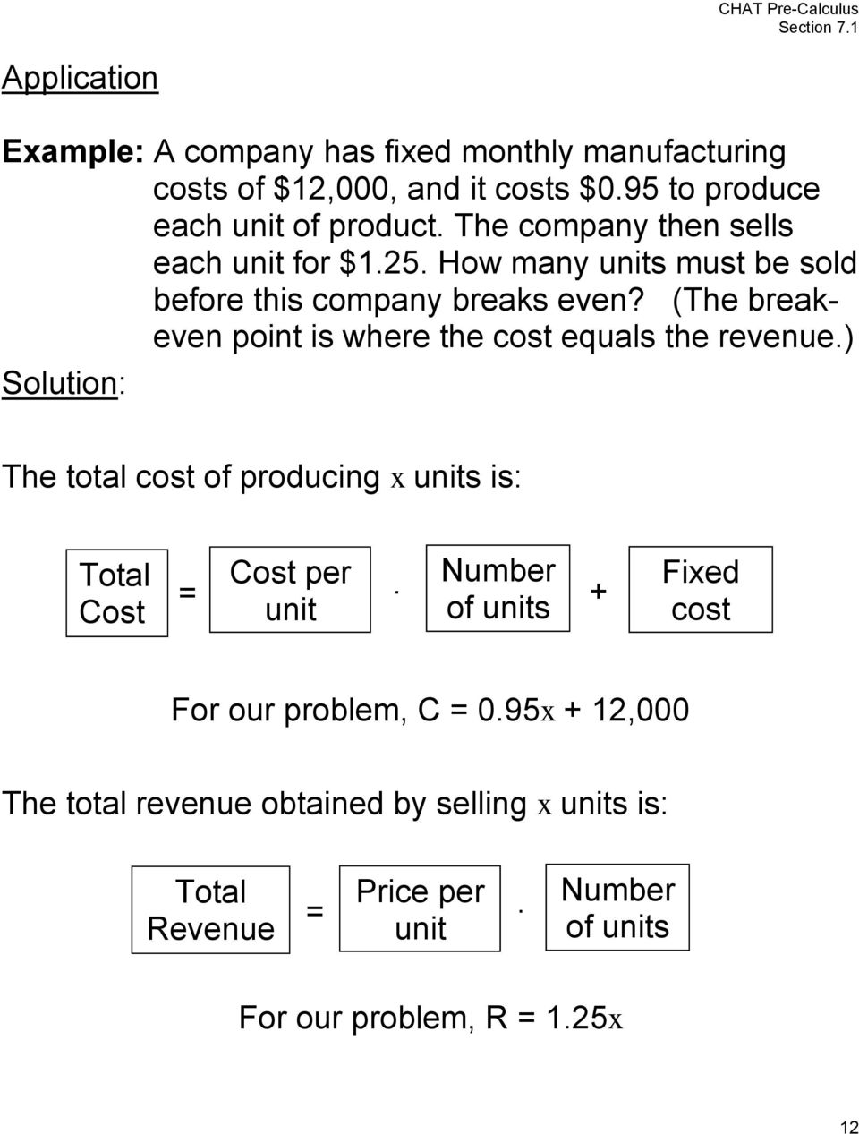 (The breakeven point is where the cost equals the revenue.