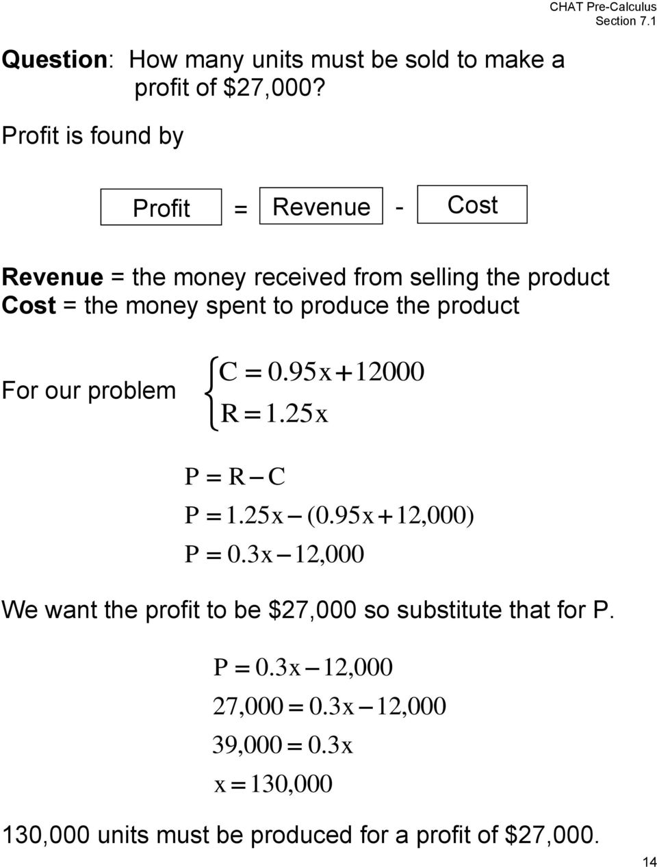 product Cost = the mone spent to produce the product For our problem C R 0.9 000. P P P R C. (0.9,000) 0.