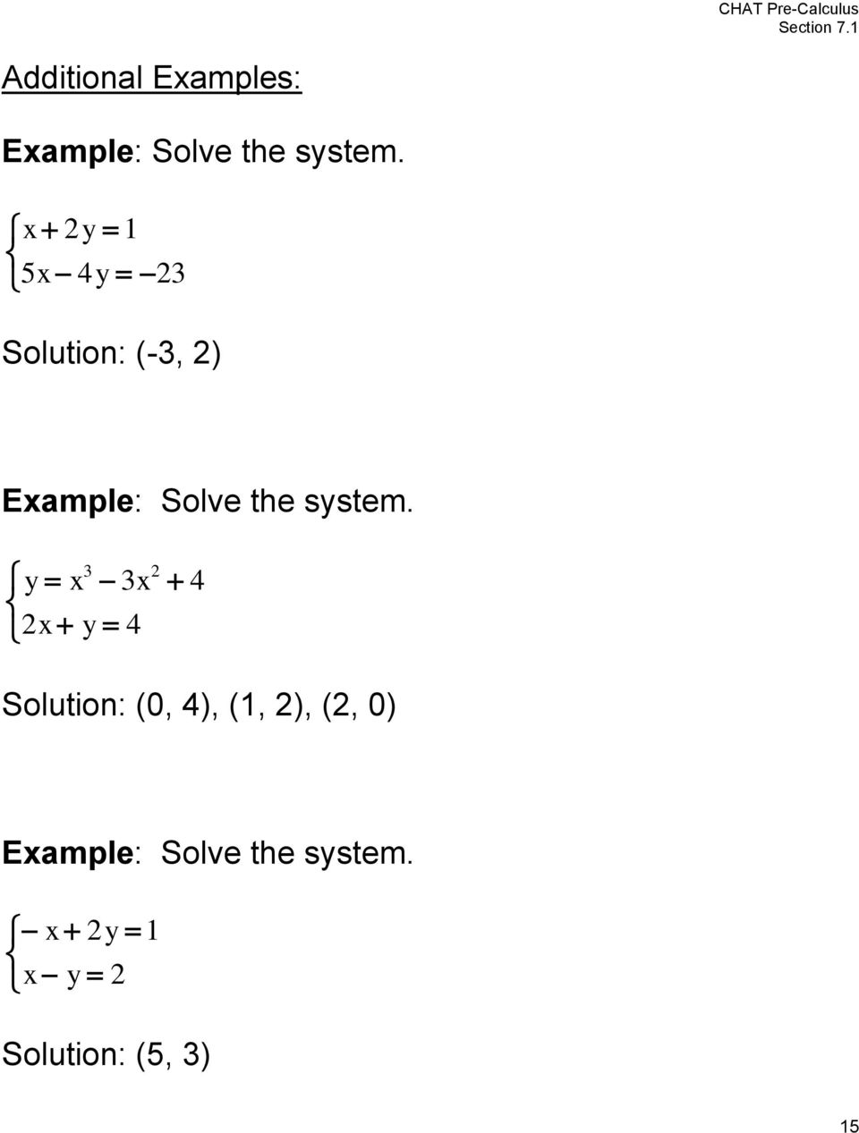 Solution: (-, ) Eample: Solve the